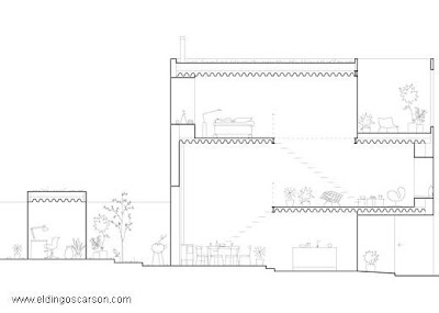 Plano de corte de la arquitectura