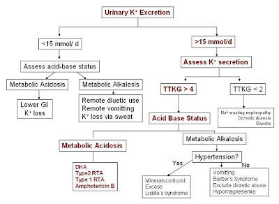 cesarean section indications australia guidelines