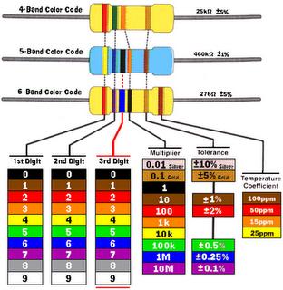 cara membaca Nilai Resistor
