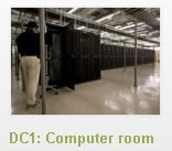 Dedicated Hosting Servers