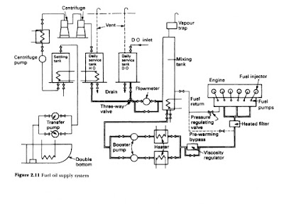 Schematic Diagram Of Fire Alarm System likewise Chemical Engineering And Its Applications 2 63562987 additionally Dgaa056bdtb Coleman Gas Furnace Parts also Thermostat Wiring Instructions further Mobile Home Intertherm Furnace Wiring Diagram. on oil boiler motor