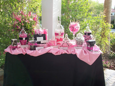 There are so many things you can do with the candy buffet idea other than