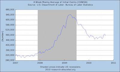 weekly+claims+2010-09-09B.png