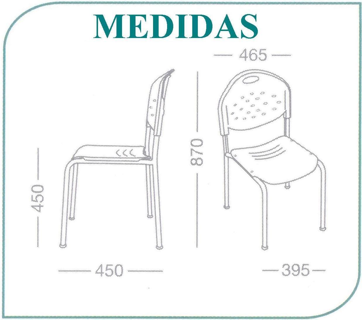 Abideco blog - Medidas silla ...