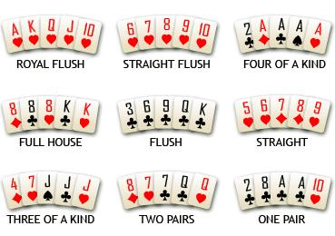 3 card stud poker rules texas
