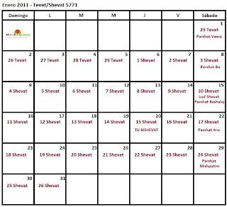 calendario judío 2011