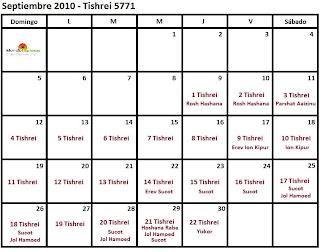 calendario judio tishrei