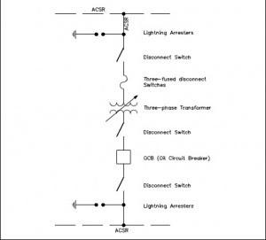 ... aplikasi kontrol motor listrik secara margiono abdil berbagi aplikasi