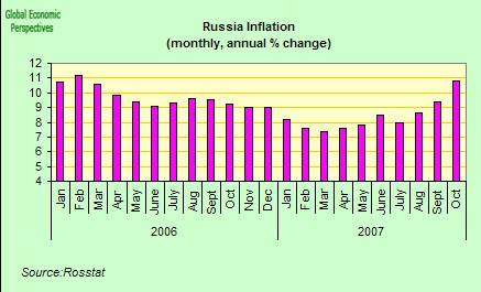 inflation russian economy After collapse of ussr russian economy immediately switched from centralized government controlled to free capitalism for years ussr had set fixed exchange rate for usd.
