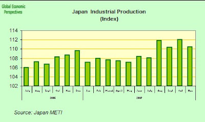 Japan Economy Watch: Inflation, Employment and Various ...