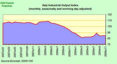 Italy+IP.png