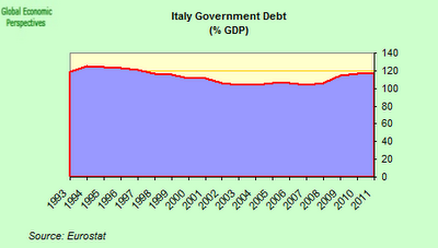 Italy+Government+Debt.png