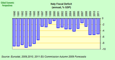 italy+fiscal+deficit.png