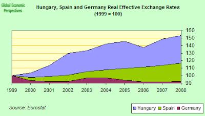 Hungary+REER.png