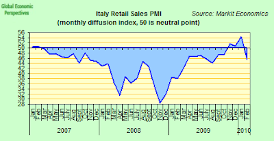 italy+retail.png