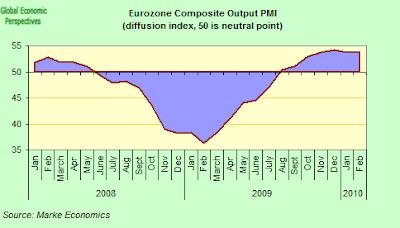 Eurozone+Composite.png