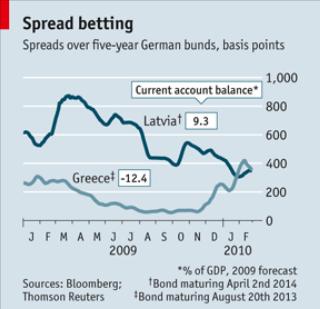 Economist+Chart.png