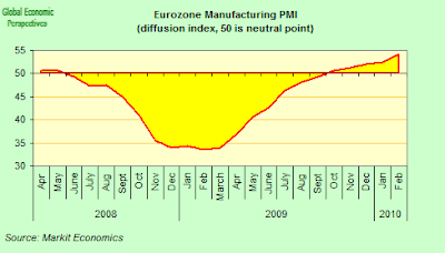 eurozone+manufacturing.png