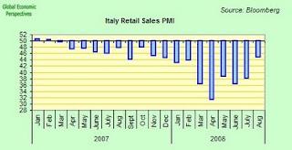 italian+retail+pmi.jpg