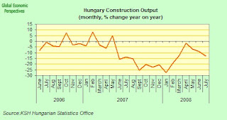 hungary+construction.jpg