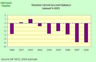 slovenia+CA+deficit.jpg