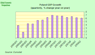 polish+GDP.png