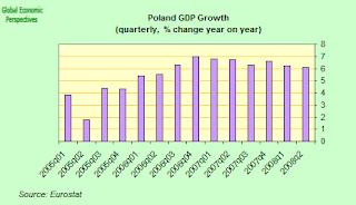 polish+GDP.png