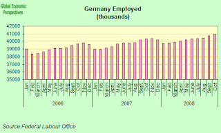 germany+employed.png
