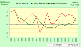japan+cpi+gdp.png