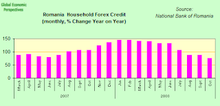 romania+household+credit.png
