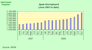 spain+unemployed.png