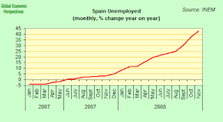 spain+unemployed+y-o-y.png
