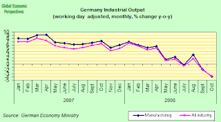 german+industry.png