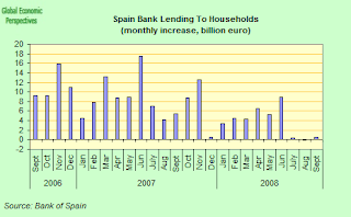 spain+household+lending.png