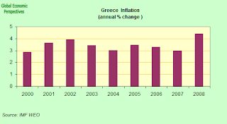 greek+inflation.png