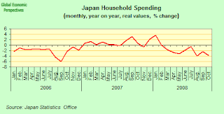 japan+household+spending.png