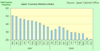 japan+economy+watchers.png