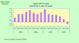 japan+GDP.png