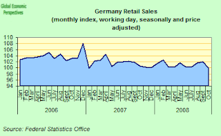 german+retail+sales.png