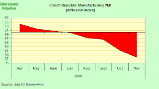 czech+PMI.png