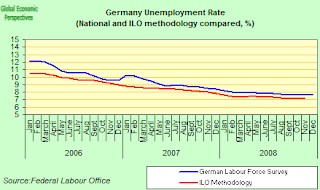 german+unemployment.png