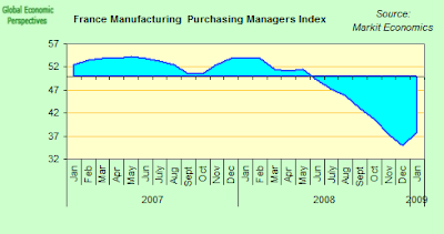 france+PMI.png