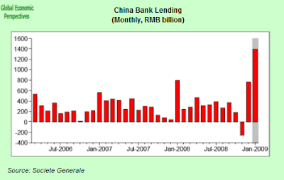 china+lending.png