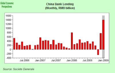 china+lending.png