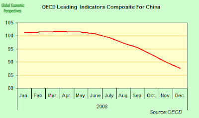 oecd+china.png