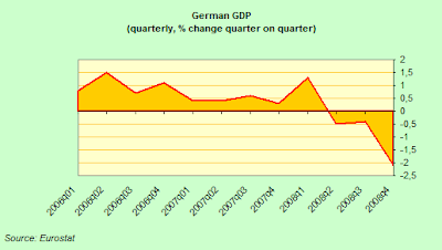 german+GDP.png