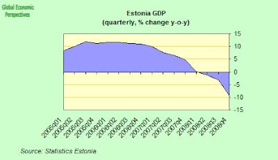 estonia+GDP.png
