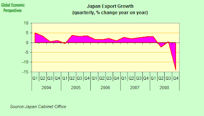 japan+export+growth.png