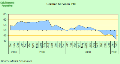 german+services+PMI.png