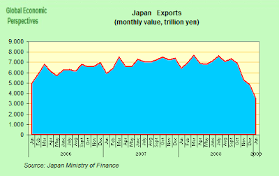 japan+total+exports.png